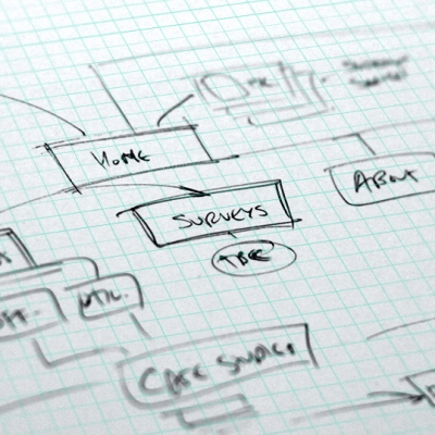 Website planning: making role and audience the key factors